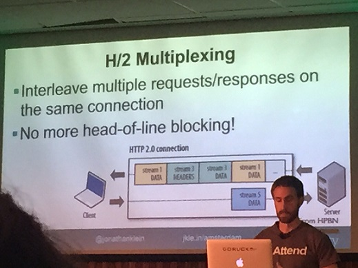 H2Multiplexing